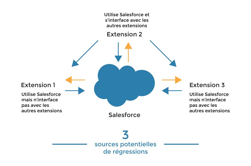 Visuels_articles_Cloudnetcare2