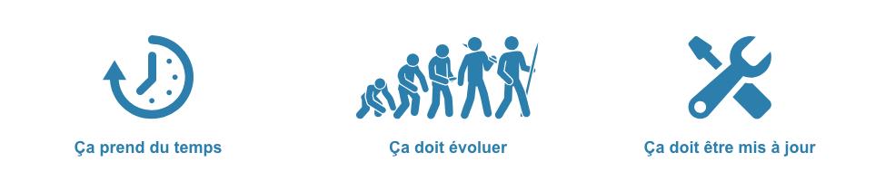 Cloudnetcare_image_header_risque-industrialisation-automatisation-des-tests_shema
