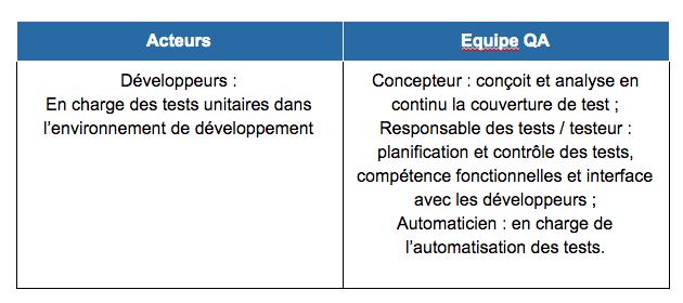Cloudnetcare_automaticien