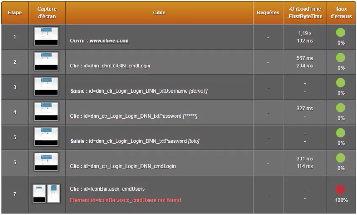 Cloudnetcare-liste-taches-tests-de-non-regression